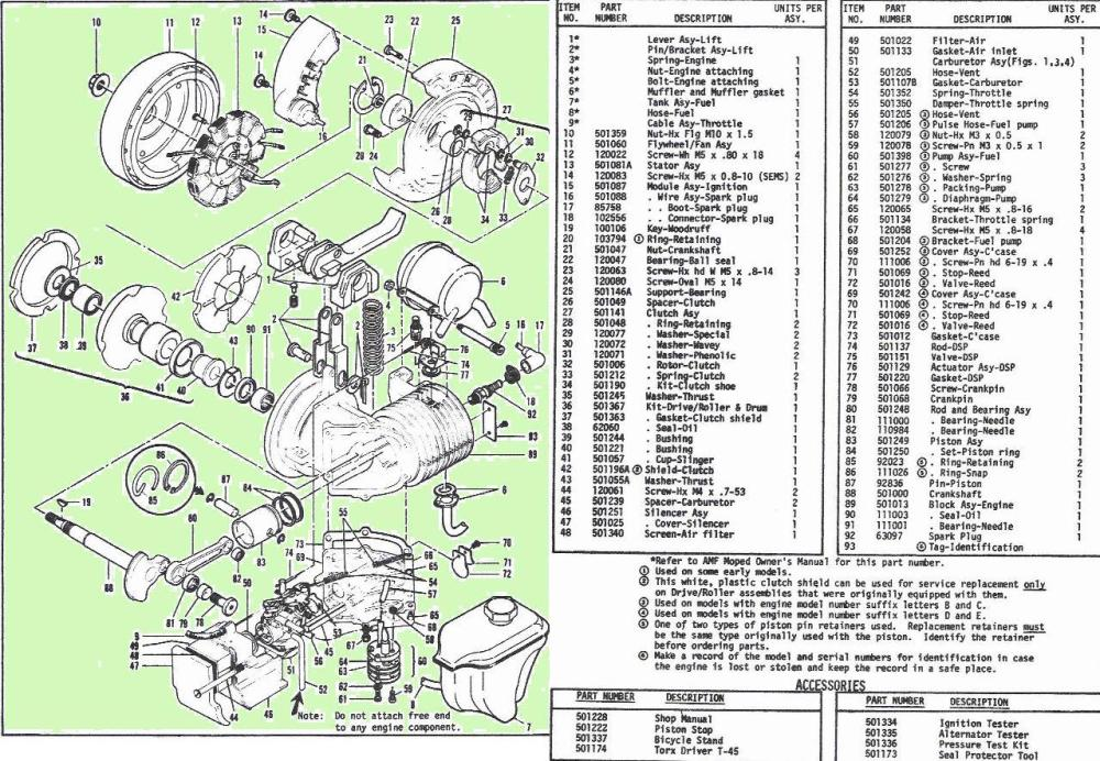 medium resolution of mcculloch bhe800 engine parts p3 4