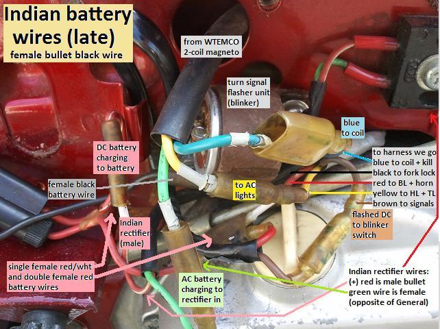 wheel horse 520h wiring diagram telephone plug c120 repair ~ elsalvadorla