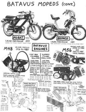 1977 Puch Moped Wiring Diagram Puch Moped Parts Wiring