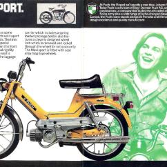 Puch Maxi Wiring Diagram Newport Free Engine Image For App 1977 Moped Magnum