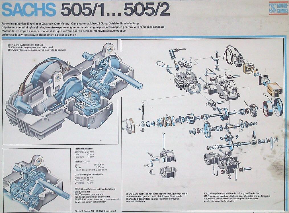 sachs engine wiring