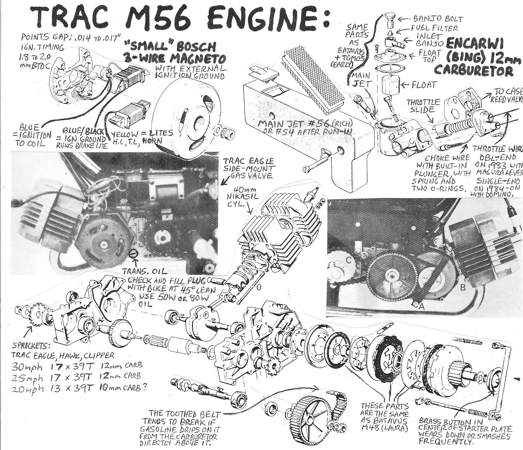 Trac Parts « Myrons Mopeds