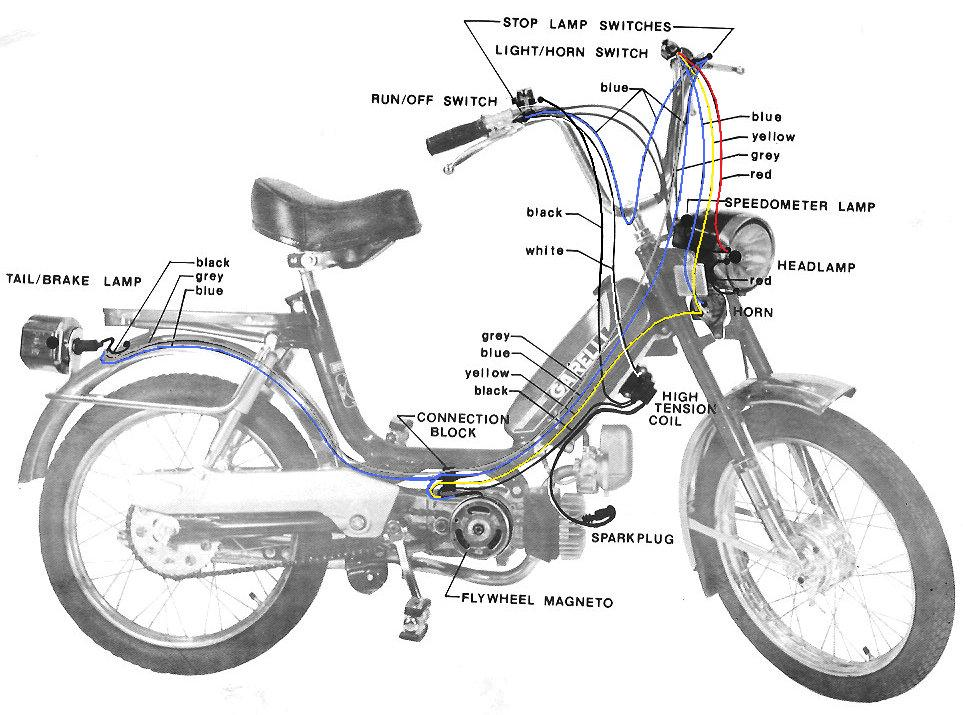 Wiring Diagrams « Myrons Mopeds