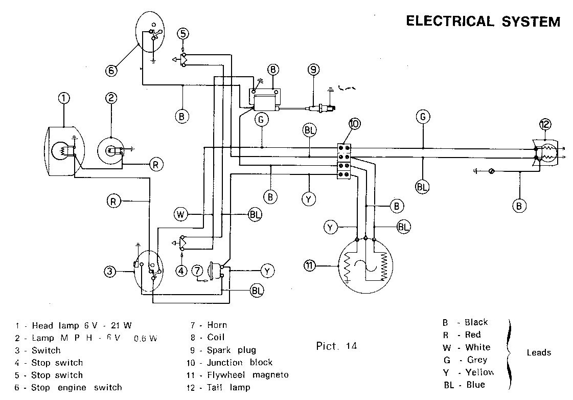 scooter cdi wiring diagram 2005 honda civic engine hobbit moped get free