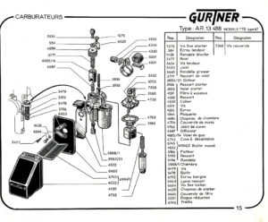 Cb 750 Wiring Diagram Cb 360 Wiring Diagram Wiring Diagram
