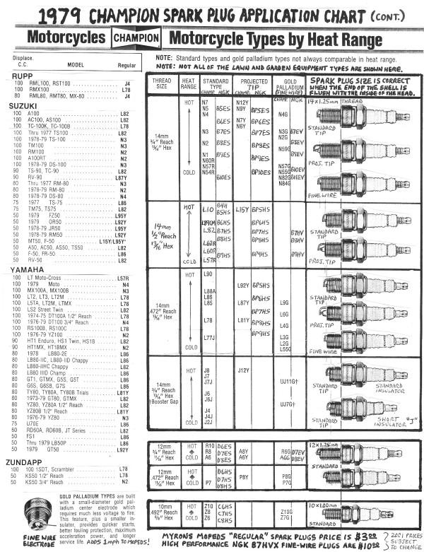 1979 NGK Spark Plug Chart « Myrons Mopeds
