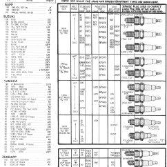Spark Plug Conversion Chart Ez Wire Harness Diagram Autolite Installation Ayucar