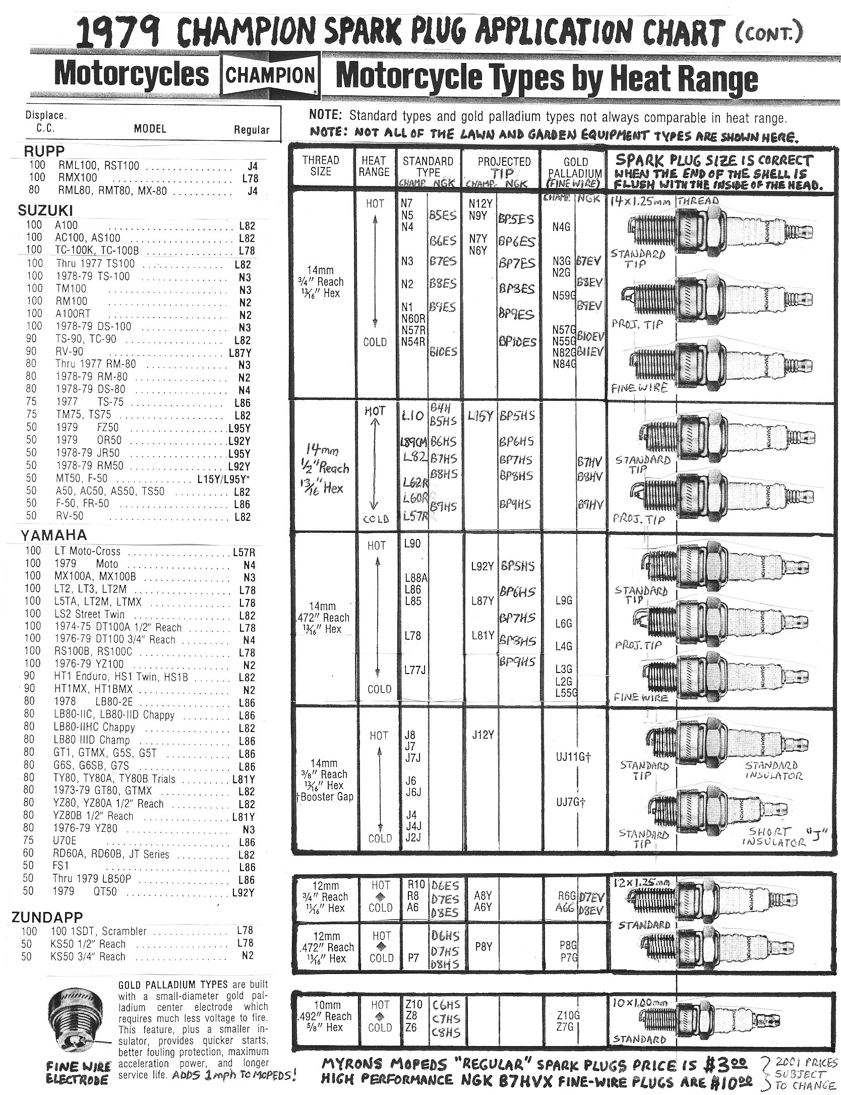hight resolution of 1979 champion motorcycle spark plug chart page 3