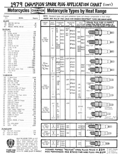 small resolution of 1979 champion motorcycle spark plug chart page 3