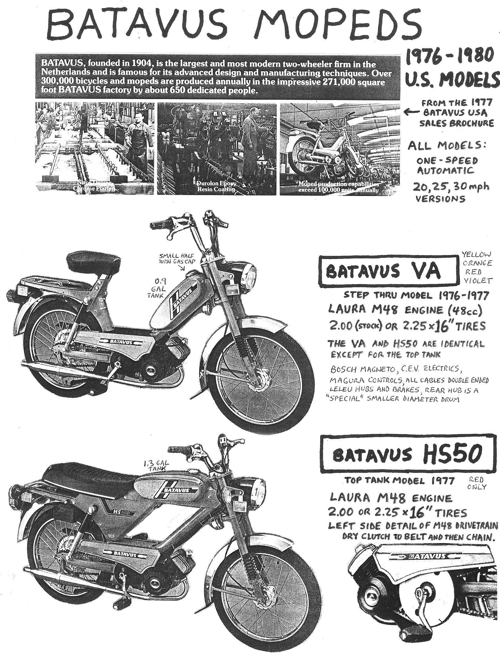 1976 Batavus Hs50 Wiring Diagram 1976 Mopeds • Creativeand.co