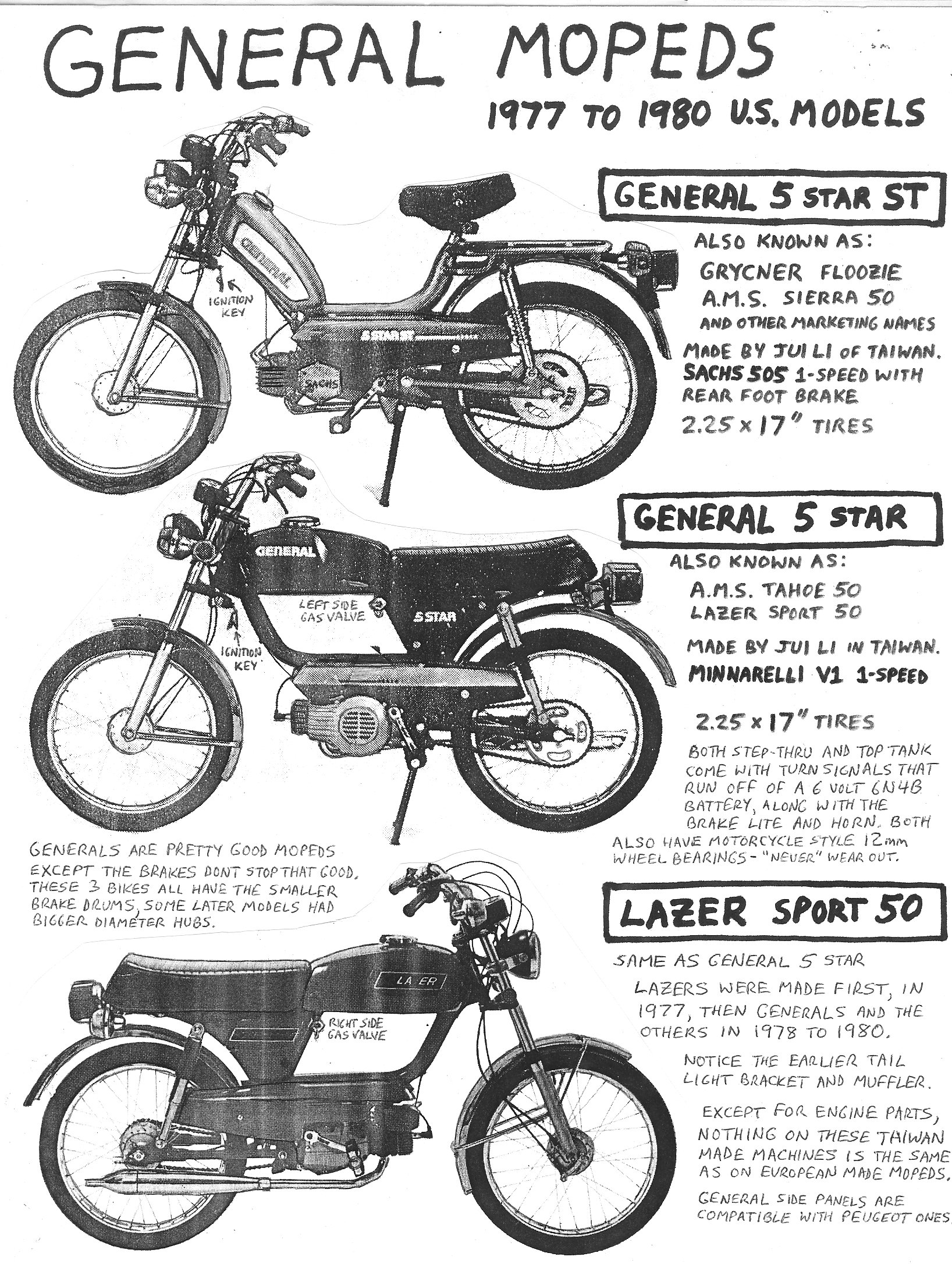 General Parts « Myrons Mopeds