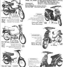 2002 yamaha zuma wiring diagram diagram auto wiring diagram 50cc scooter wiring diagram 49cc scooter wiring diagram [ 1676 x 2140 Pixel ]