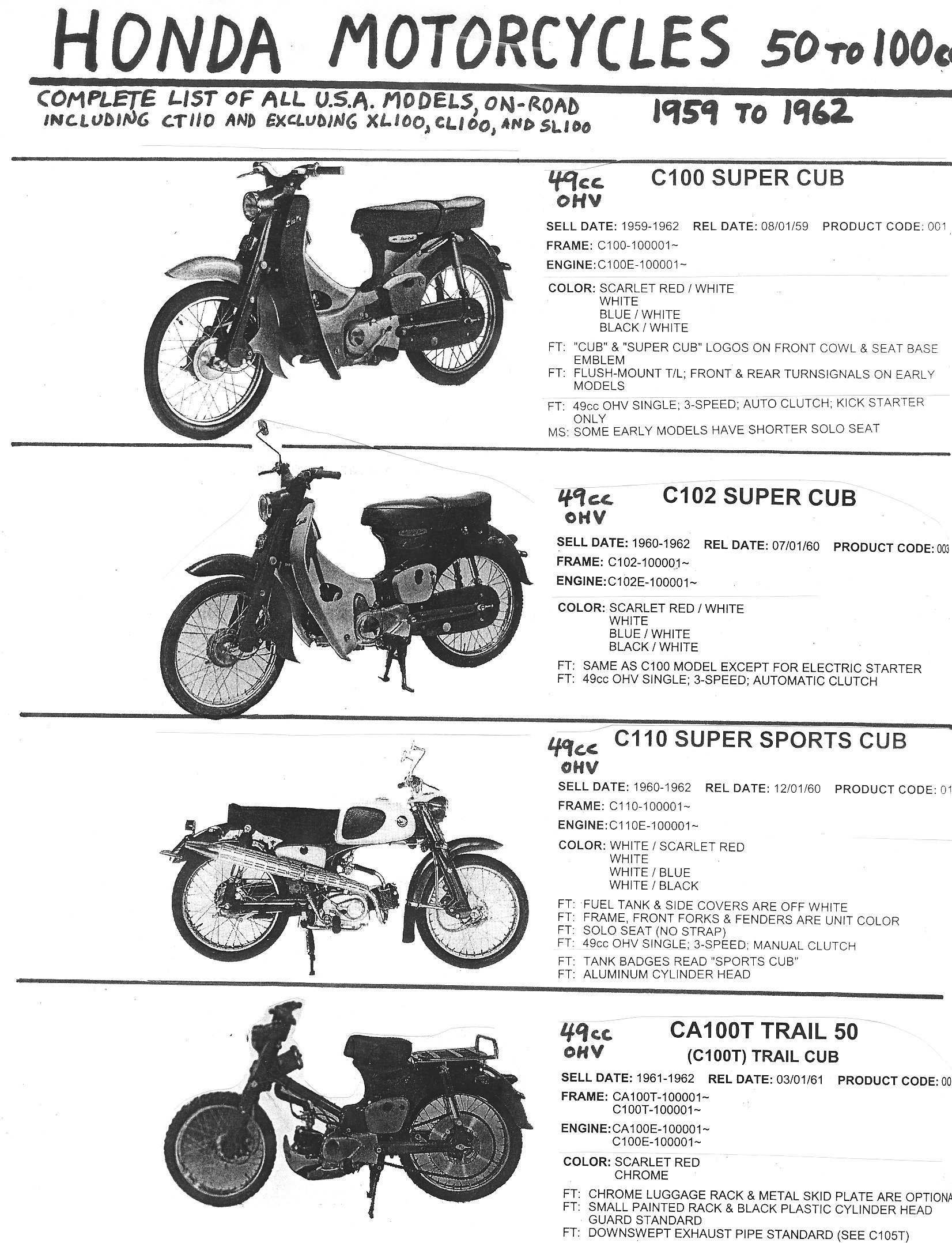 hight resolution of honda parts myrons mopeds1984 honda moped wiring diagram 19