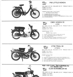 honda parts myrons mopedshonda 50cc scooter engine diagrams 17 [ 1676 x 2140 Pixel ]