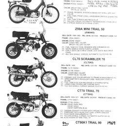 honda myrons mopeds honda 1969 honda 1967 trail 90 wiring diagram  [ 1502 x 2172 Pixel ]