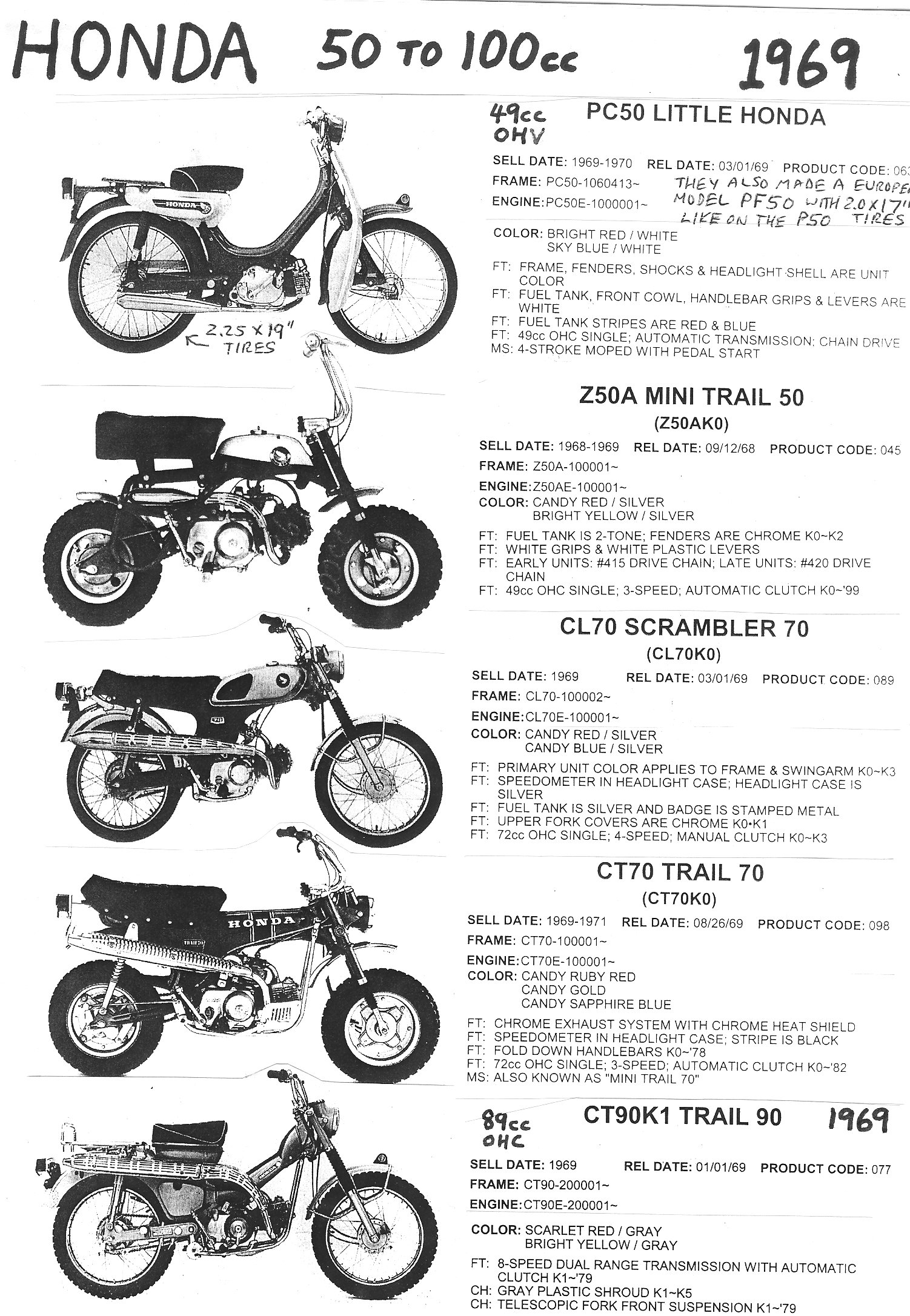 honda metropolitan wiring diagram wrist and hand unlabeled scooter auto