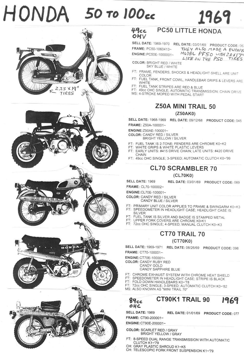 medium resolution of honda myrons mopeds honda 1969 honda 1967 trail 90 wiring diagram