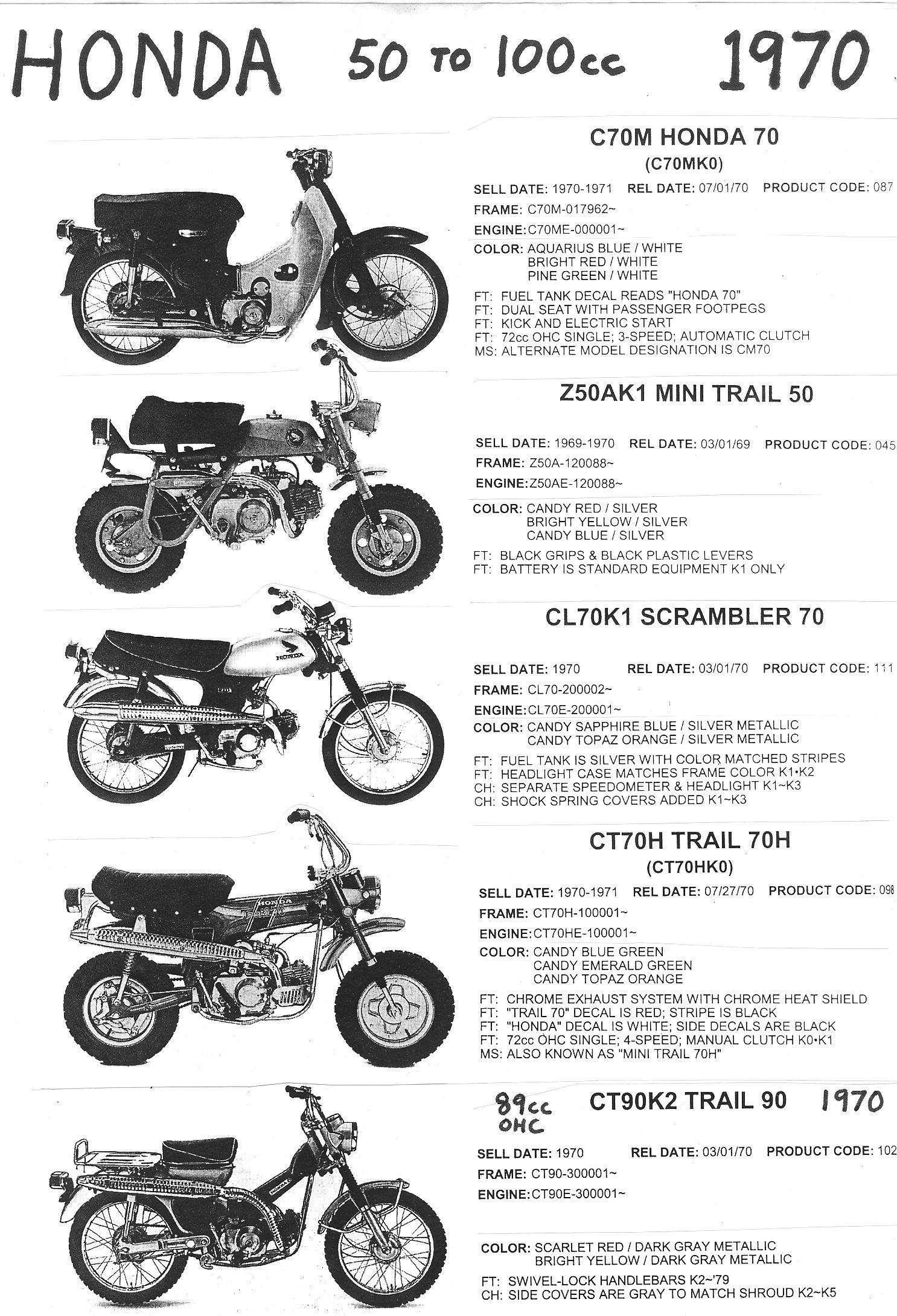 hight resolution of honda 1970