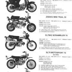 1975 Honda Ct90 Wiring Diagram Amplifier 1971 Z50a