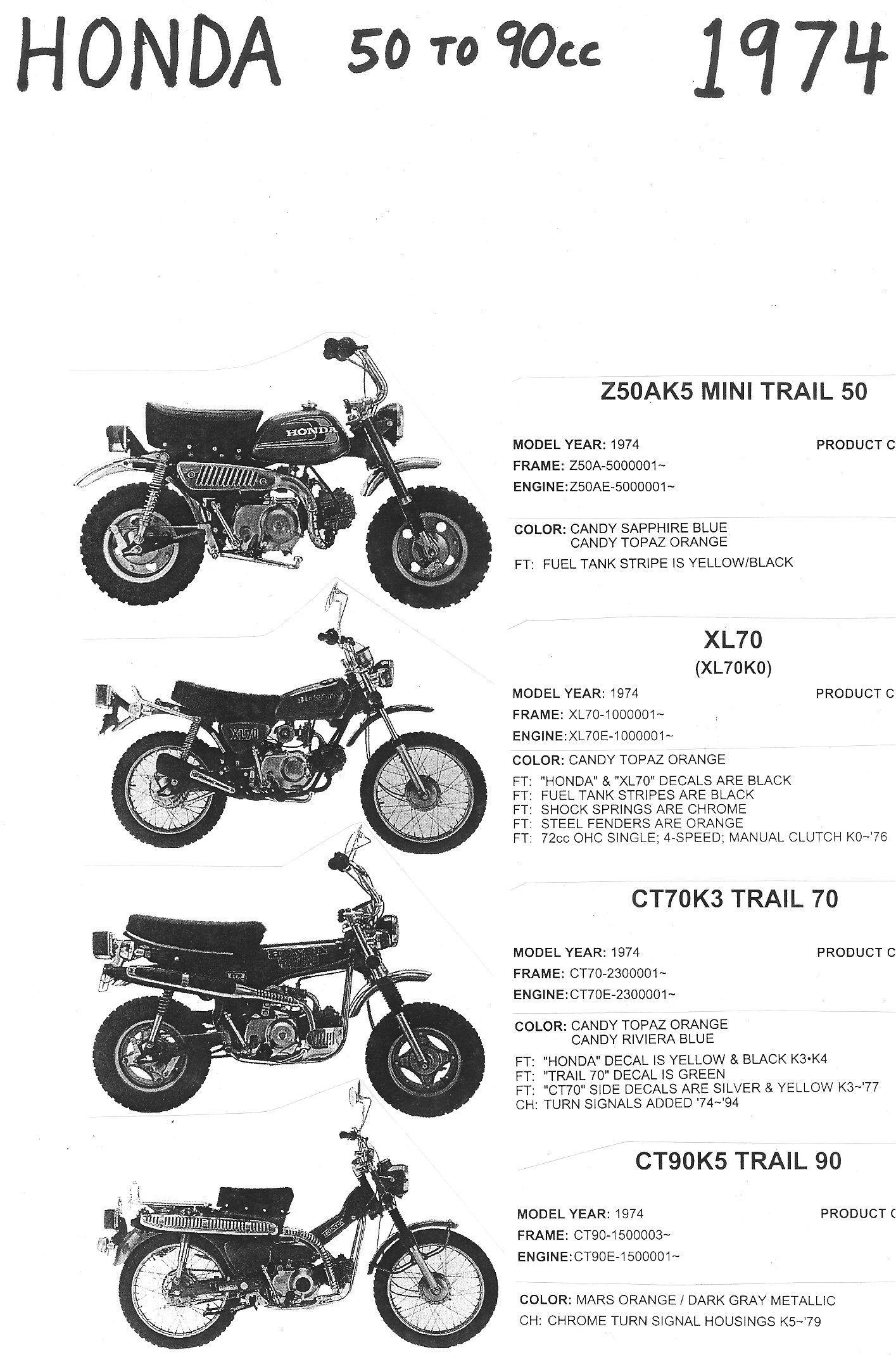 honda 4 track 1996 atv wiring schematic