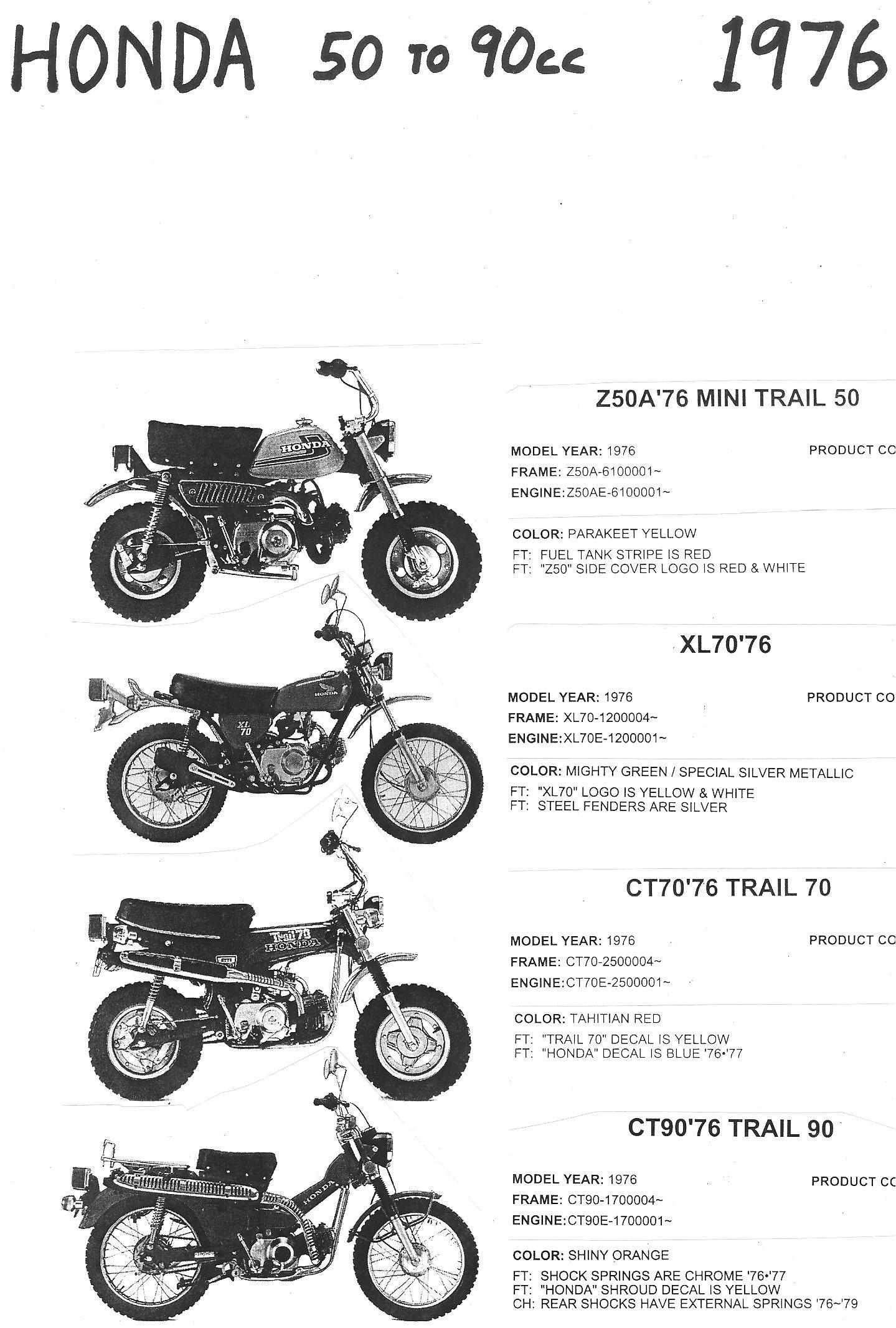 Honda Parts « Myrons Mopeds