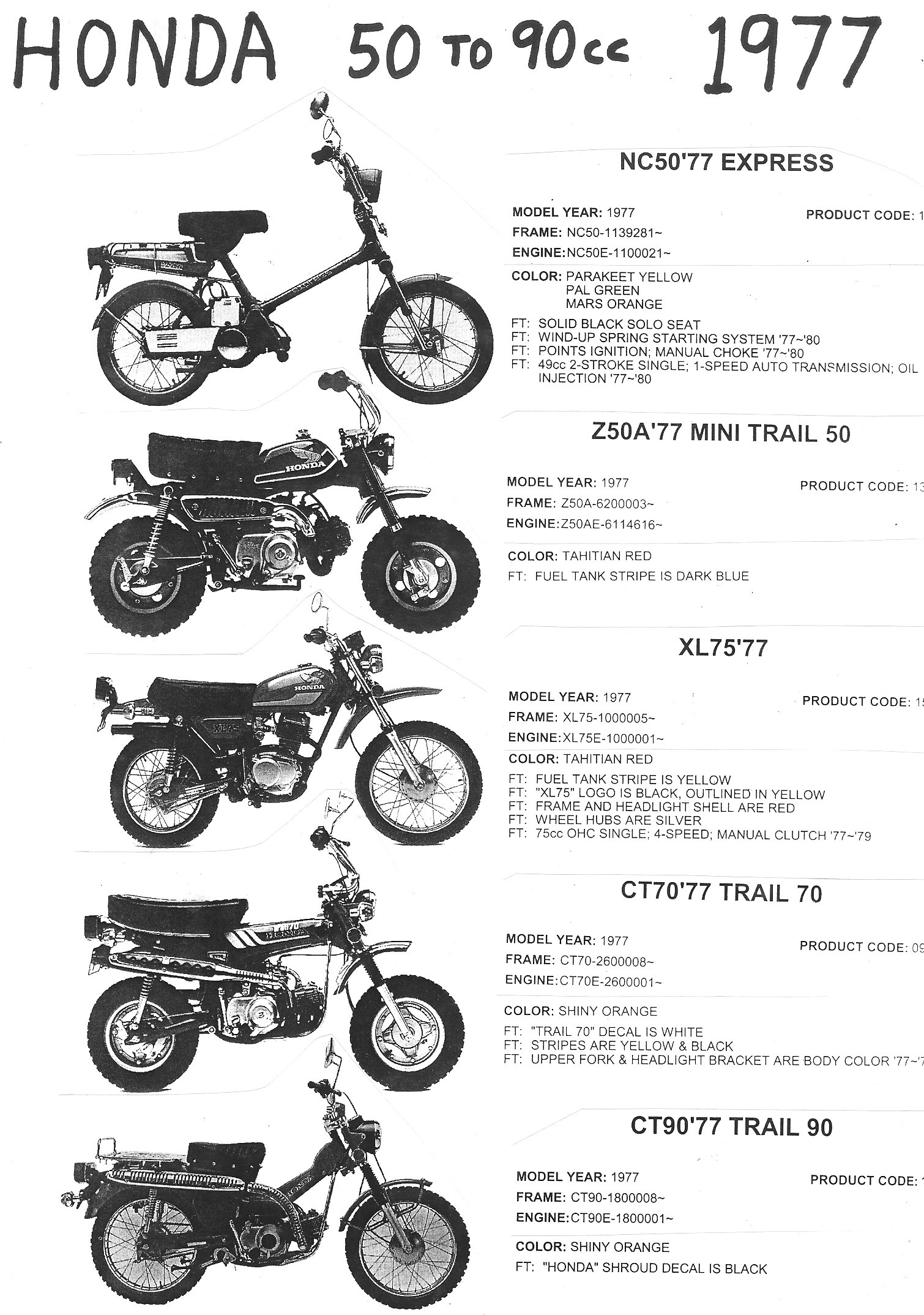 hight resolution of 1968 honda 90 wiring diagram wiring library77 honda ct90 wiring 17