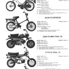 1975 Honda Ct90 Wiring Diagram Block Of Modulation And Demodulation Www Myronsmopeds Com Wp Content Uploads 2015 06 In