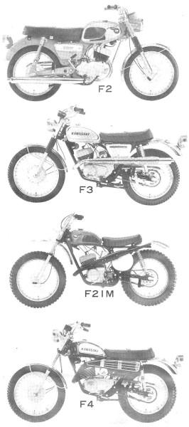 Kawasaki « Myrons Mopeds