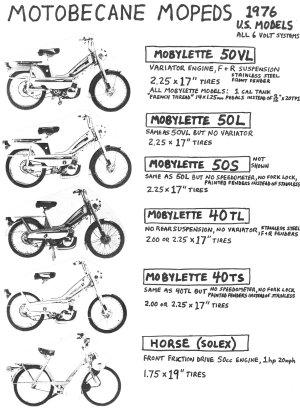 Motobecane Parts Myrons Mopeds | Autos Post