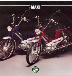 puch 1978 maxi [ 2014 x 1628 Pixel ]