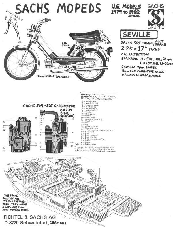 Parts « Myrons Mopeds