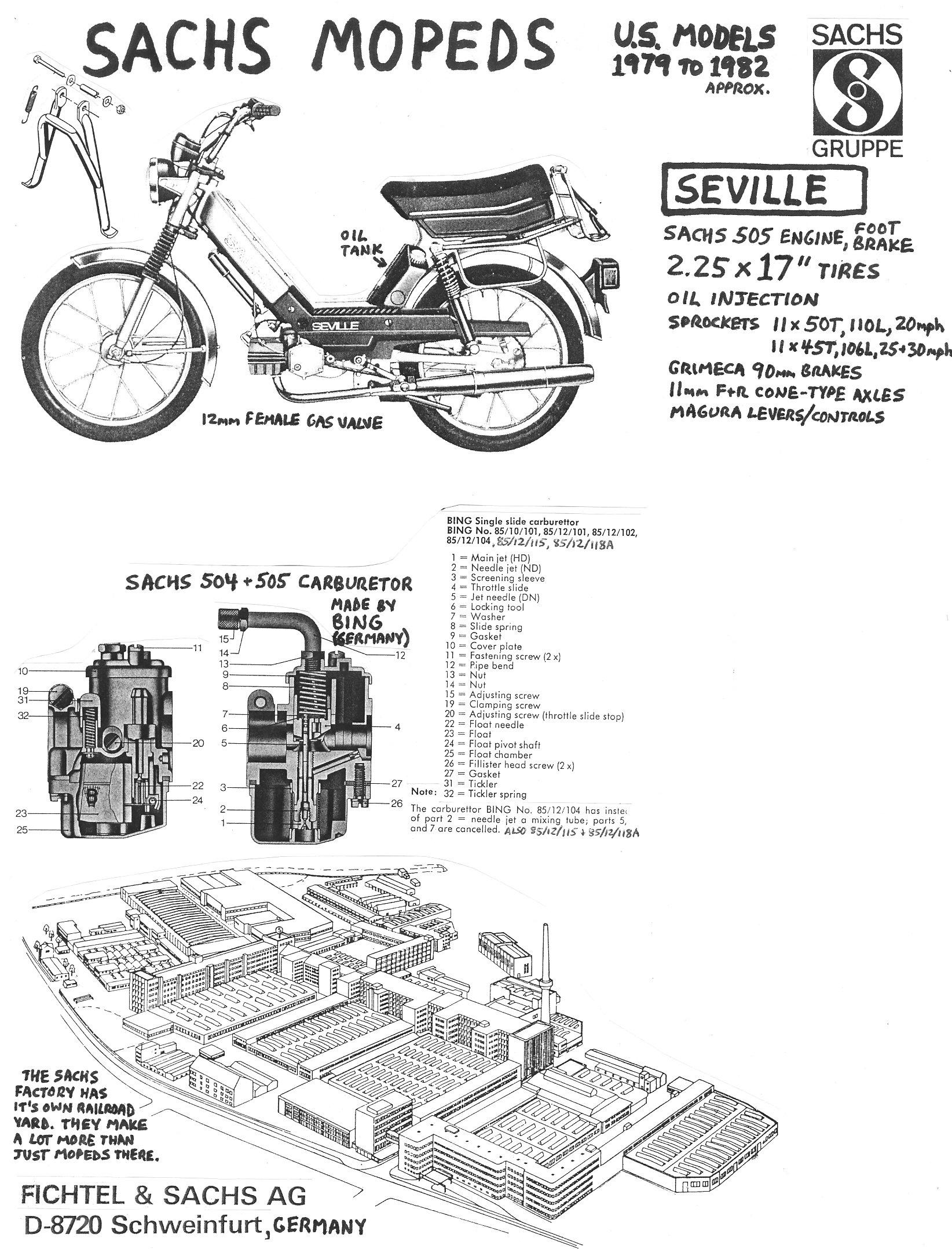 1972 Jawa Wiring Diagram Bajaj Wiring Diagram Wiring