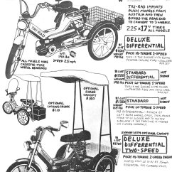 Ice Bear Trike Wiring Diagram 1998 Ford Ranger Stereo Circuit Maker