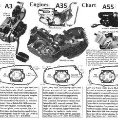 Derbi Senda 50cc Wiring Diagram 84 Virago Tomos Moped Royal Ryder ~ Odicis