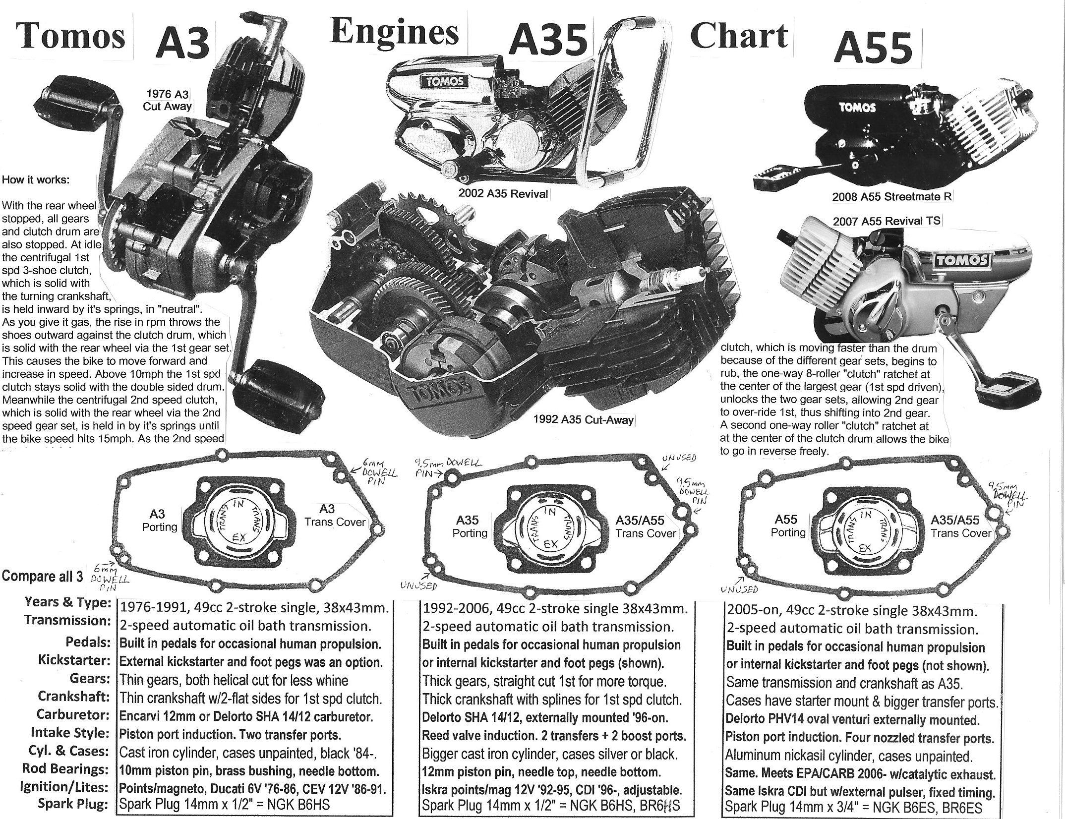 2000 harley davidson wiring diagram 8n ford 12 volt more bikes « myrons mopeds