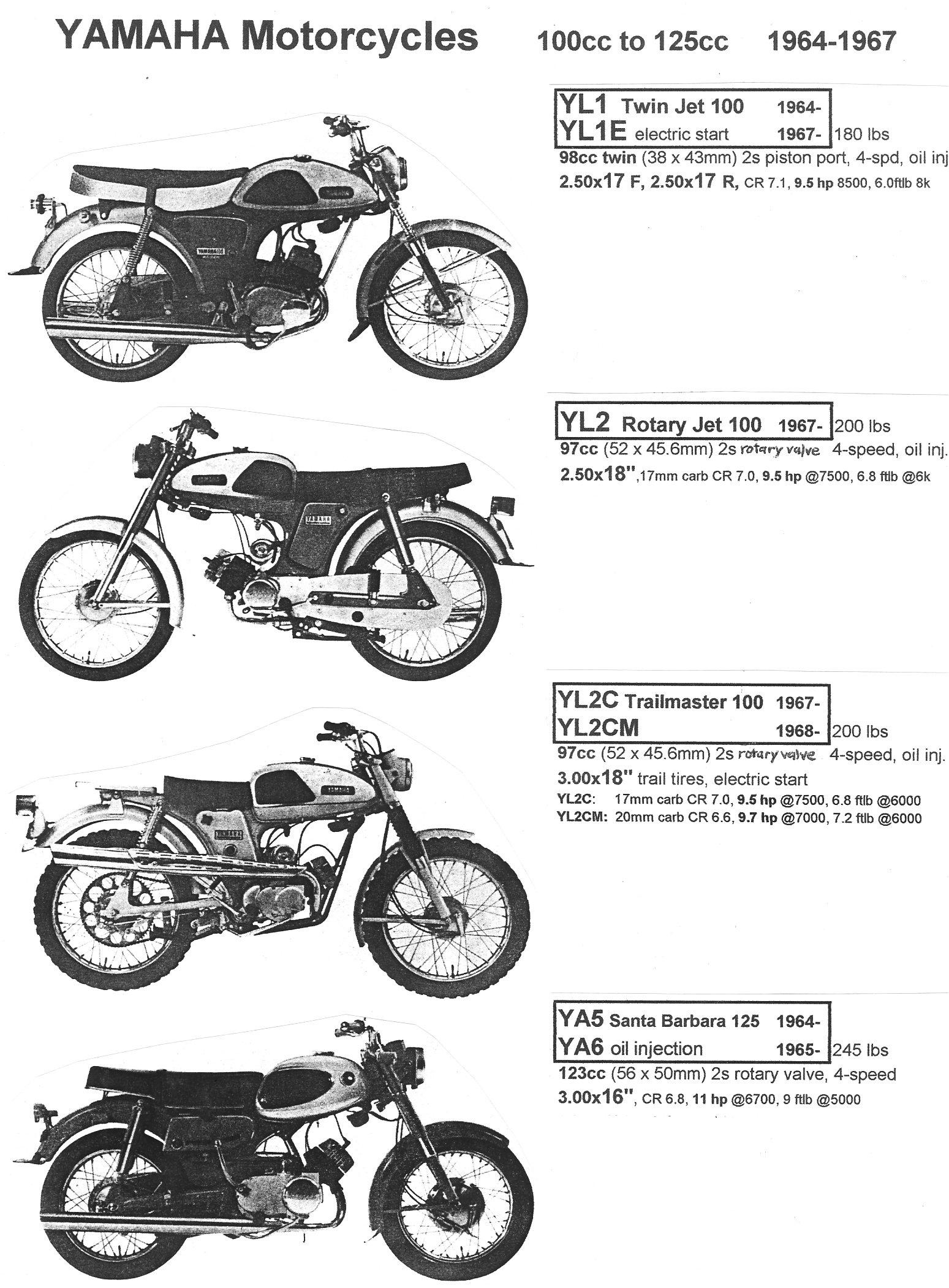 1978 Yamaha Dt 400 Wiring Diagram 1976 Yamaha DT 400