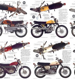 suzuki myrons mopeds suzuki motorcycle parts 1981 rm80 handlebar control cable diagram [ 3656 x 1700 Pixel ]