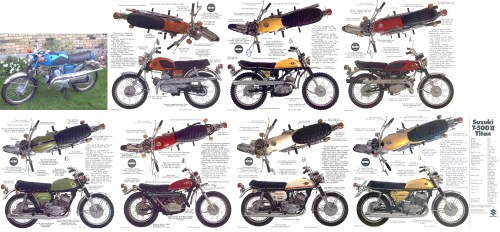 small resolution of suzuki myrons mopeds suzuki motorcycle parts 1981 rm80 handlebar control cable diagram