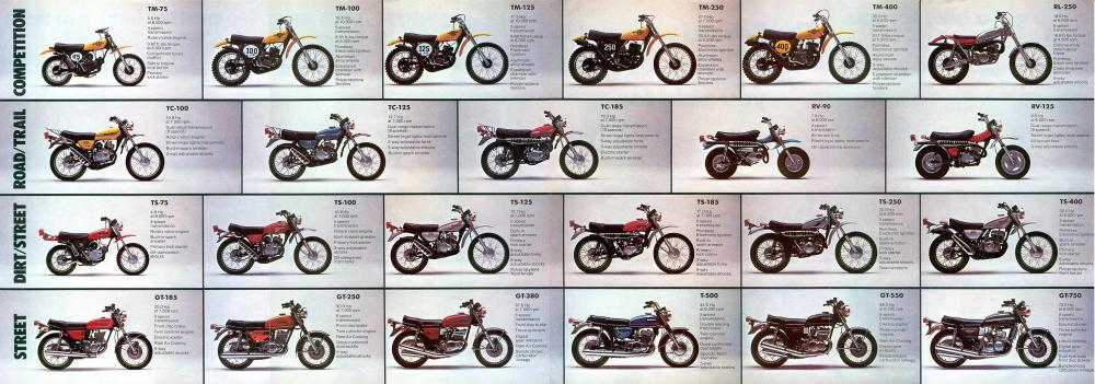 medium resolution of 1976 suzuki ts 125 wiring diagram wiring diagram expert suzuki tc 90 wiring diagram