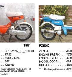suzuki 1981 usa models  [ 1788 x 572 Pixel ]