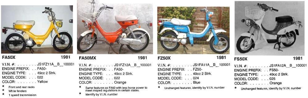 medium resolution of suzuki 1981 usa models