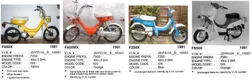 small resolution of suzuki 1981 usa models