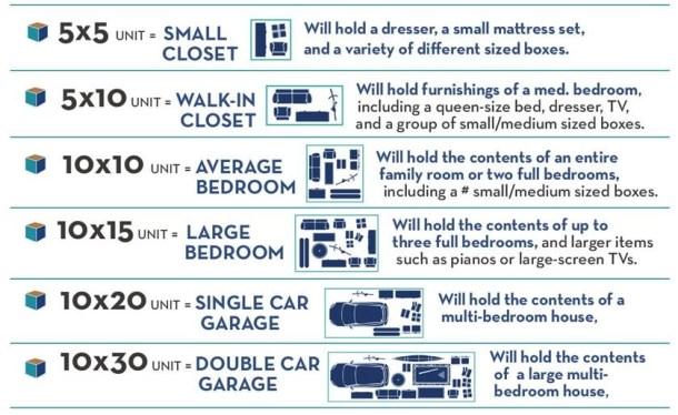 Extra Room Self Storage Sizes