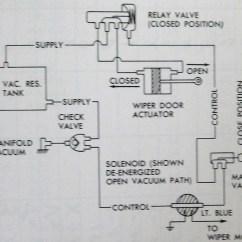 Vacuum Diagram For 1970 Chevelle 1975 Fj40 Wiring 72 Corvette Wiper Auto