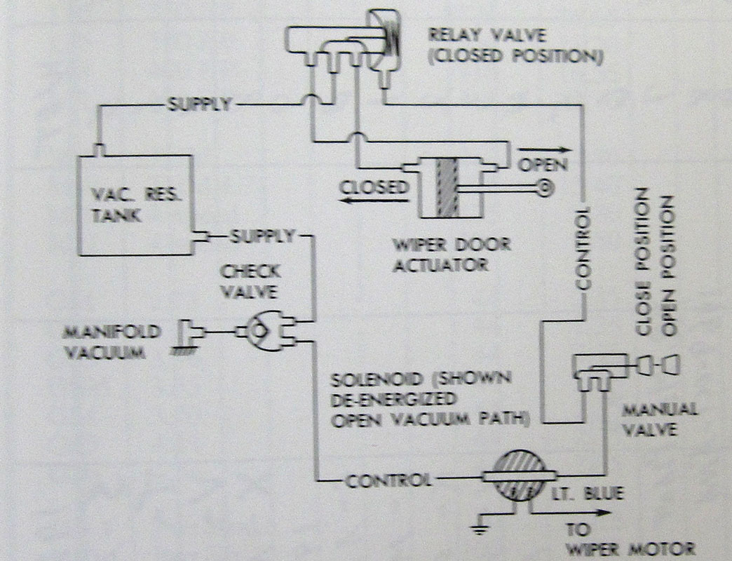 1976 corvette radio wiring diagram 2008 polaris outlaw 50 1972 free engine