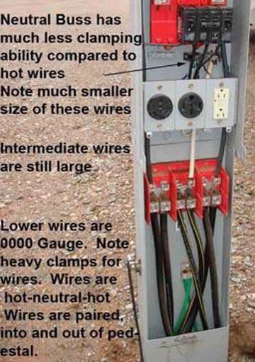 Amp Meter Wiring Diagram For Installation Open Neutral