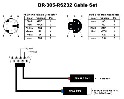New ACK E-04 406Mhz ELT