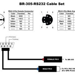Usb To Ps2 Mouse Wiring Diagram Dish Network Hopper Installation New Ack E-04 406mhz Elt
