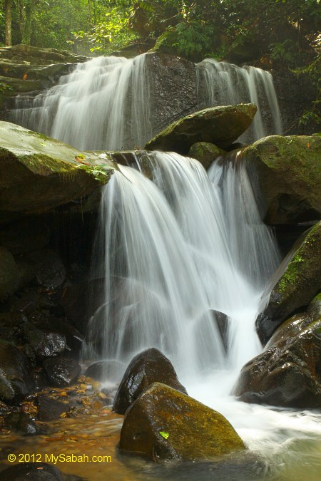 cascading Kiansom Wateralls