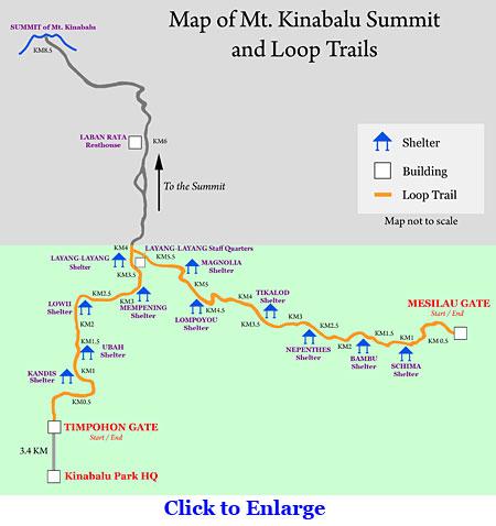 Loop trail map of Mount Kinabalu